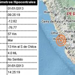sismo chilca